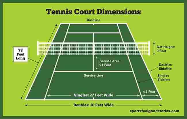 Tennis Court - Len Academy