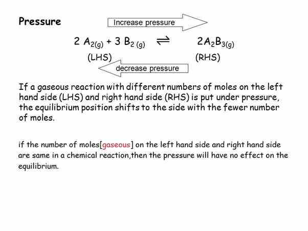 Change in pressure - Dynamic Equilibrium - Len Academy