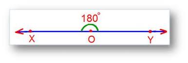 Straight Angle - Len Academy