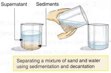 Heterogeneous mixture of Sand and Water - Len Academy