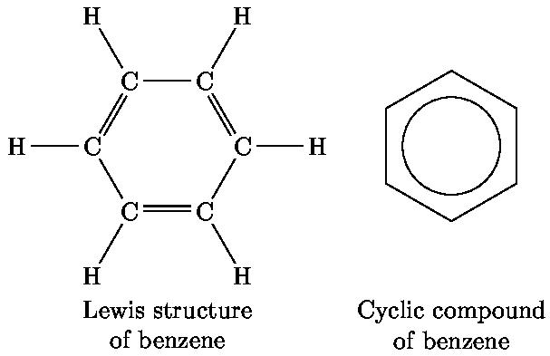 Benzene Ring - Len Academy