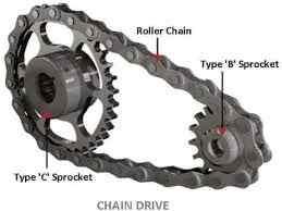 Roller Chain - Len Academy
