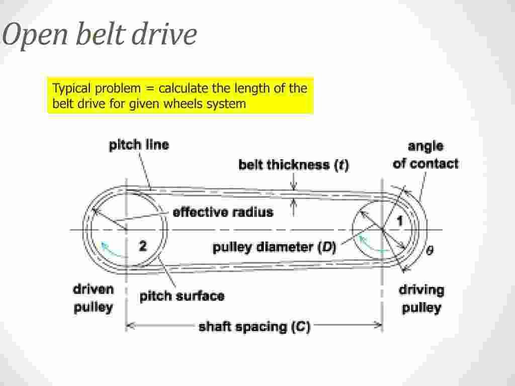 Open Belt Drive - Len Academy