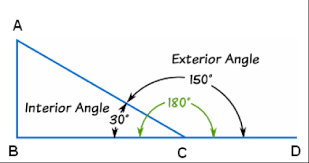Categories of Angles - Len Academy