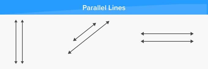 Parallel Lines - Len Academy